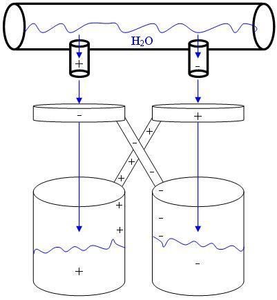 file:kelvin water dropper.png wikimedia commons