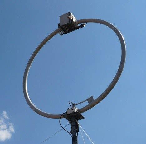 a magnetic loop antenna for hf iw5edi ham radio