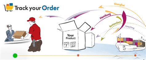 Track Your Track Your Order A Transparent Order Tracking System For
