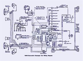 ezgo gas wiring gas free printable wiring diagrams