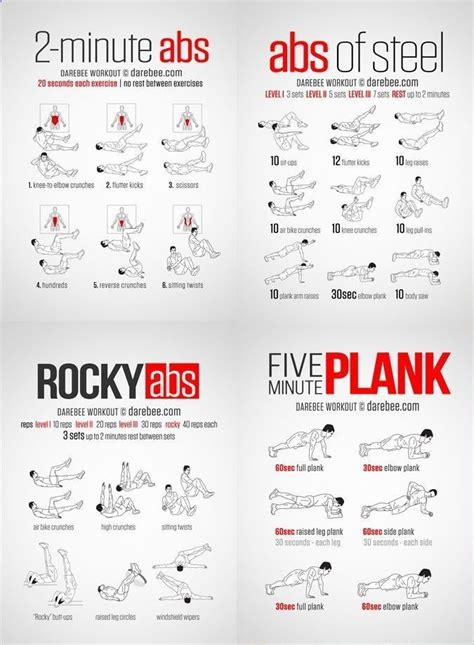 21 minutes a day burning 20 stomach burning ab workouts from neilarey