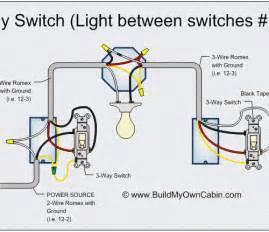 100 wiring diagram 2 switch light wiring light
