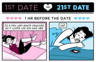 First Date Vs 21st Date Meme Collection