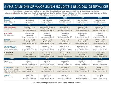 calendar printable major jewish holidays  calendar printable