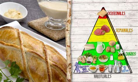 wellington cocina solomillo wellington plato rico en prote 237 nas y vitaminas