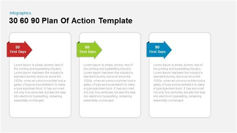 30 60 90 Plan Of Action Powerpoint And Keynote Template Slidebazaar 30 60 90 Day Plan Template Powerpoint
