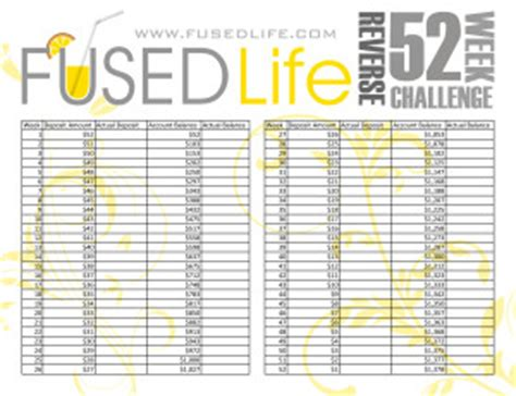 reverse 52 week money challenge printable! | fused life