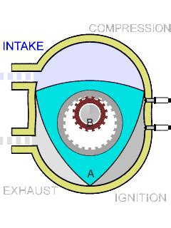 machines machinery  mechanical animations