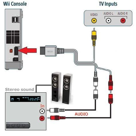 wii diagram wii wiring diagram 18 wiring diagram images wiring