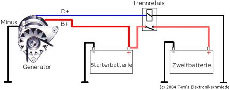 lade a led 100w trenn technik
