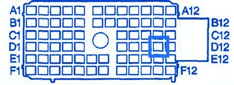 gmc seira   main fuse boxblock circuit breaker diagram carfusebox