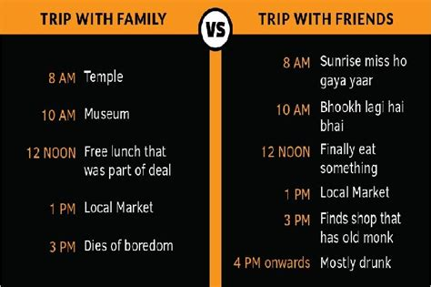 trips with family vs trips with friends bumppy