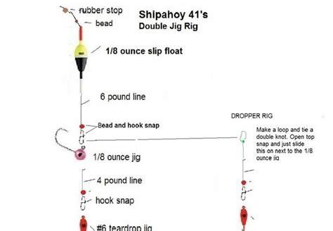 knots  rig drawings  setups  beginners page