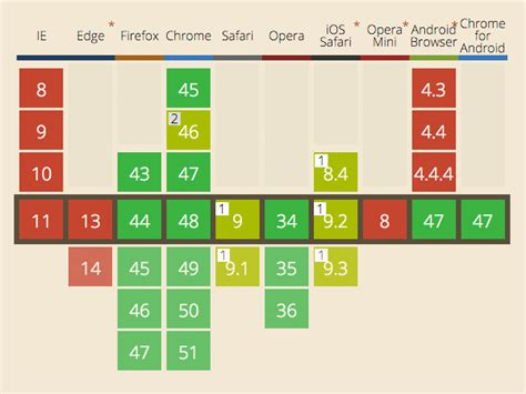 css layout modes revisiting the css background property