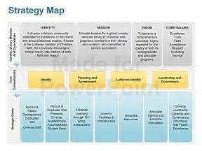 strategy mapping template strategy map editable powerpoint template
