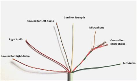 3 5 Mm To 3 5 Mm Audio Cable 3 5 mm audio cable wiring diagram vivresaville