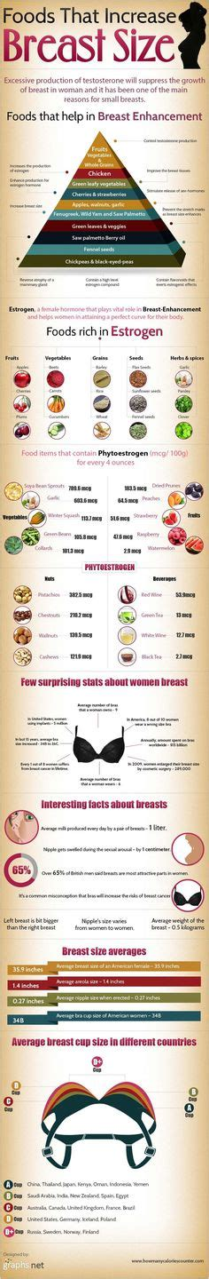 Plastic Detox Infographic by 1000 Images About Health And Fitness Tips On