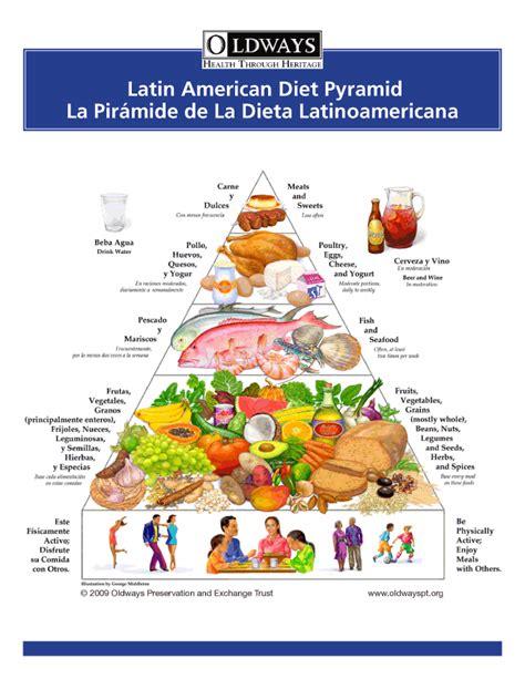 whole grains en espa ol los granos enteros y una dieta balanceada y saludable