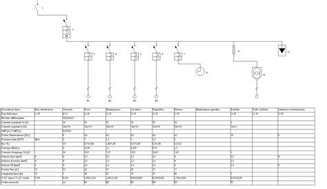 schema elettrico appartamento elcides electric circuit designer cad per circuiti