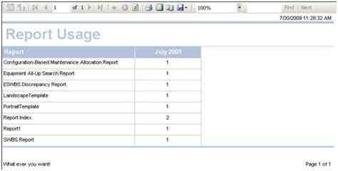 ssrs report style template ten common sql server reporting services challenges and