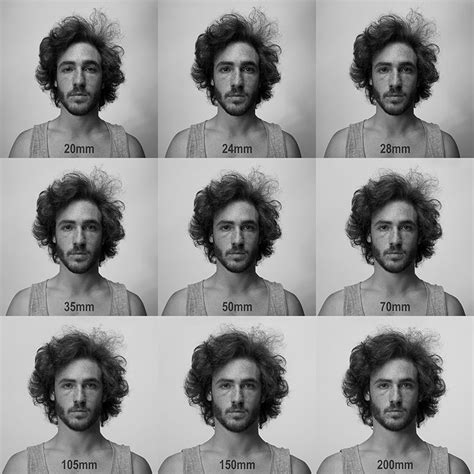 portraits at different focal lengths this is how a camera adds 10 pounds
