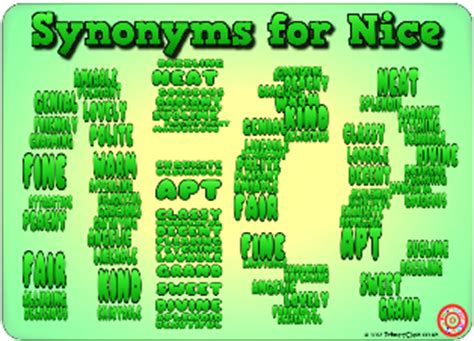 synonyms for poster word banks math
