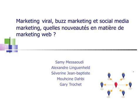 Social Media Viral Marketing Pasti Bermanfaat Marketing Viral Buzz Marketing Et Social Media