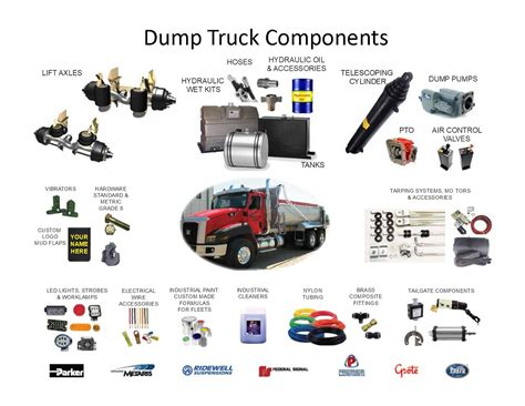 sapiensman car parts auto parts truck parts supplies and accessories parts wayside truck parts