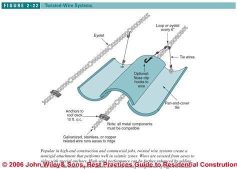 18 how to secure wires to walls winter s worst