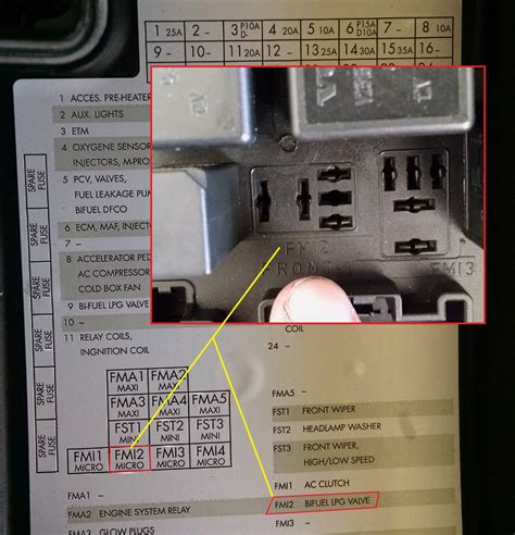 toyota vios fuse box diagram wiring diagram midoriva