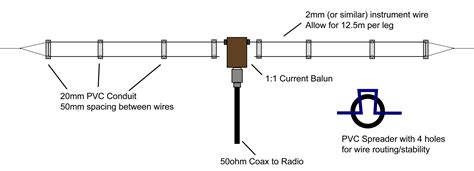 inductor loaded dipole dipole antenna wiring diagram nissan 350z alternator wiring
