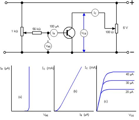 transistor characteristics schoolphysics welcome