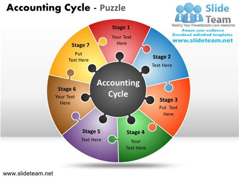 Bookkeeping Agreement Template accounting cycle puzzle