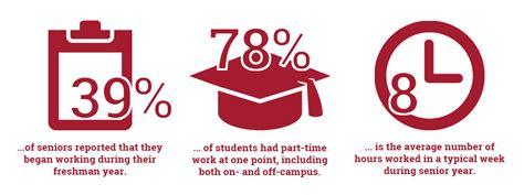 Harvard Mba Career Fair by Student Employment Office At Harvard
