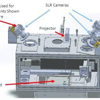 (pdf) in situ metrology system for laser powder...