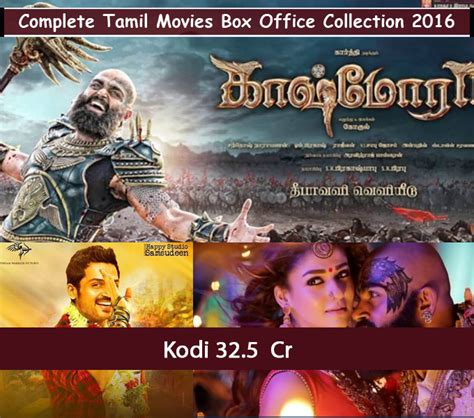 movie box office 2016 worldwide 2016 all film box office collection complete tamil movies