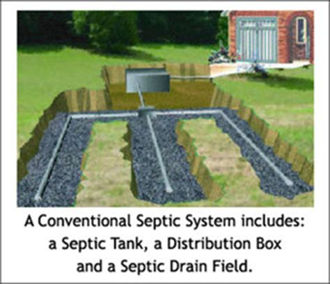 leach bed what kind of septic system do i have conventional septic