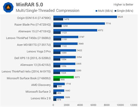gpu bench 100 gpu bench fcp co forum topic brucex try this