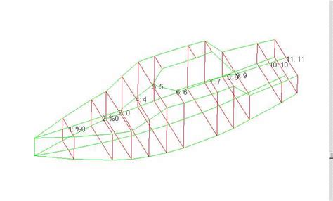 finding the center of gravity of a boat jim michalak s boat designs the index