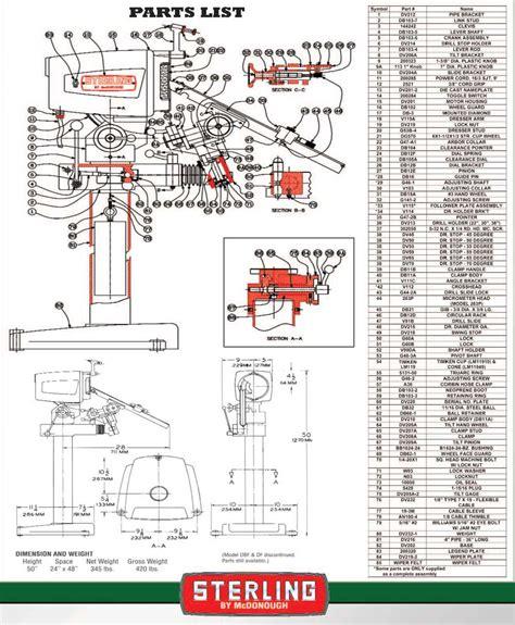 manual machine  accessories parts lists