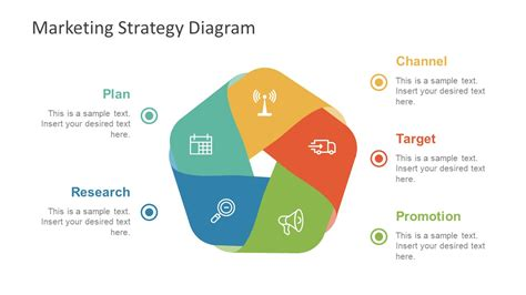 Free Useful Marketing Diagrams For Powerpoint Slidemodel Marketing Diagram Template