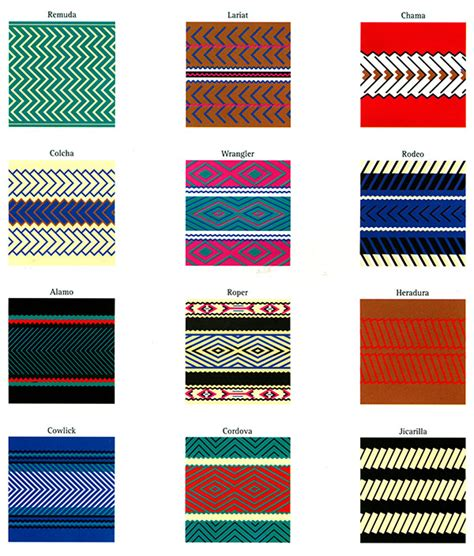 weaving pattern synonym list of synonyms and antonyms of the word weaving patterns