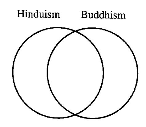 venn diagram of hinduism and buddhism search results for venn diagrams comparing buddhism and