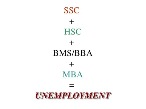 Mba Unemployment Rate India by Indian Maths