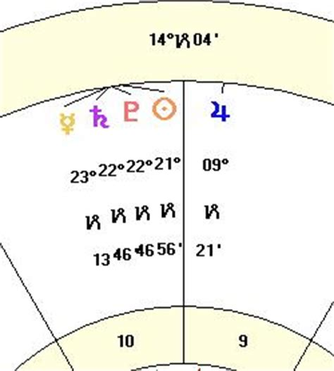 pluto in the 12th house saturn in capricorn transiting the 12th house elsaelsa the astrology blog