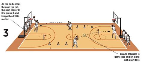 it s floor hockey time 5 fantastic drills for pe class ep 54 1 5 post passing basketball coach weekly basketball