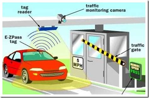 electronic toll collection on all all indian highways by
