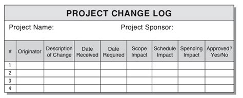 change log template more on change management the change log