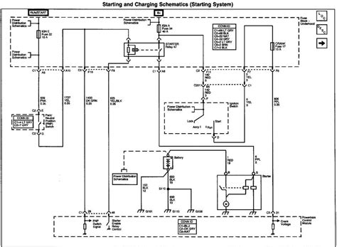 chevy 4l60e neutral safety switch wiring diagram chevy