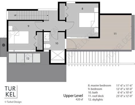 dwell house plans green steal of the week dwell home plan available at gilt